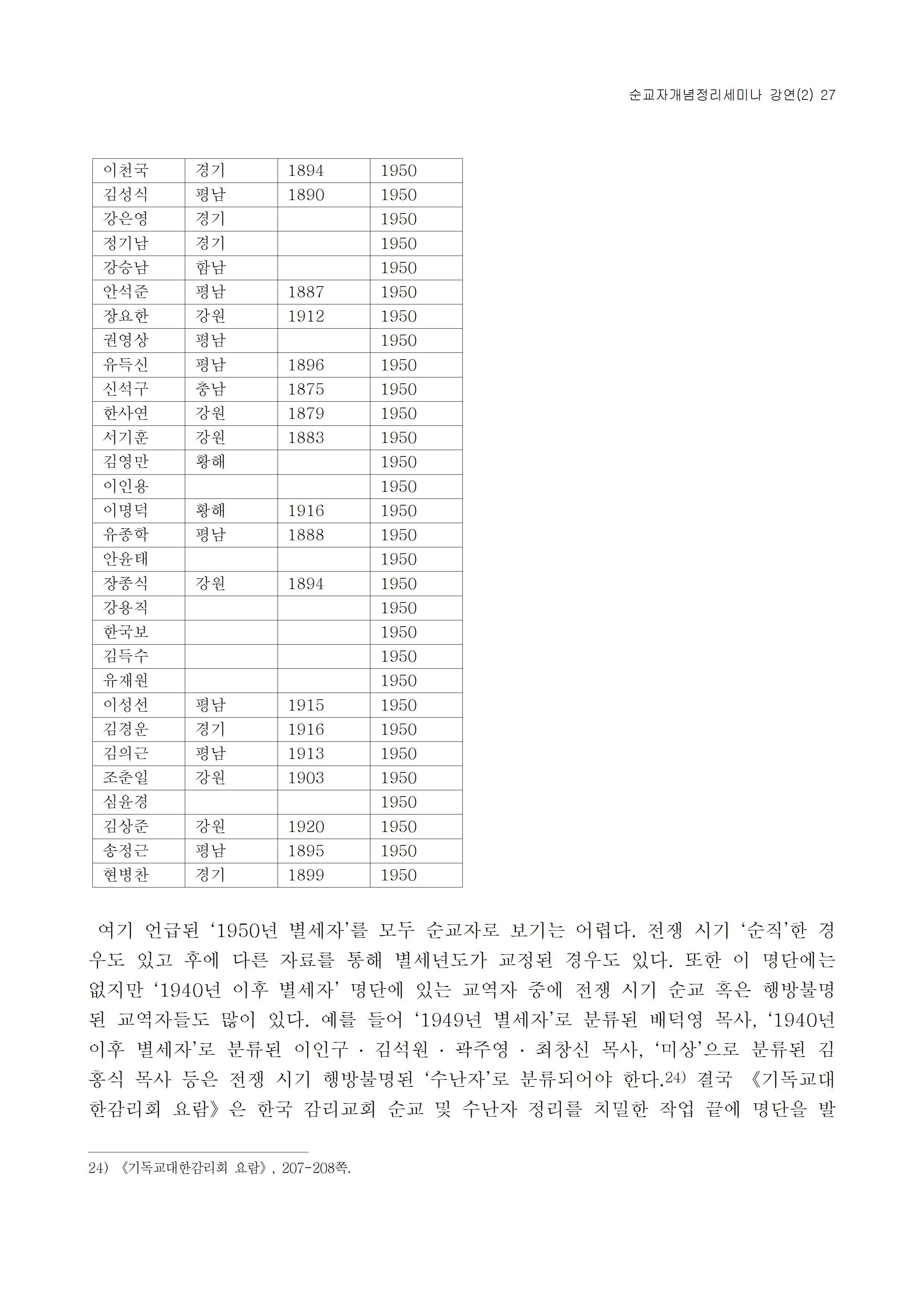 감리교회순교자2013.jpg
